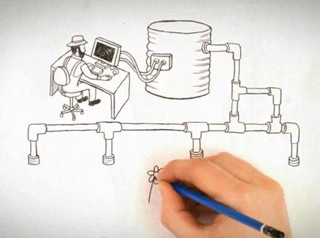 Smarter-water-video