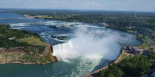 800px-Canadian_Horseshoe_Falls