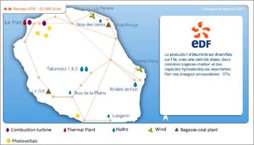 EDF-LaReunion