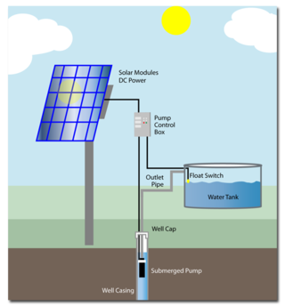 Solarpump